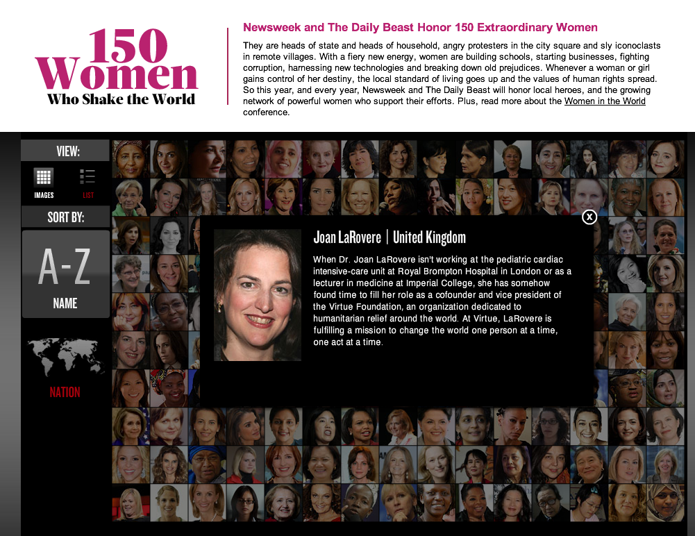 Joan LaRovere - 150 Women who Shake the World